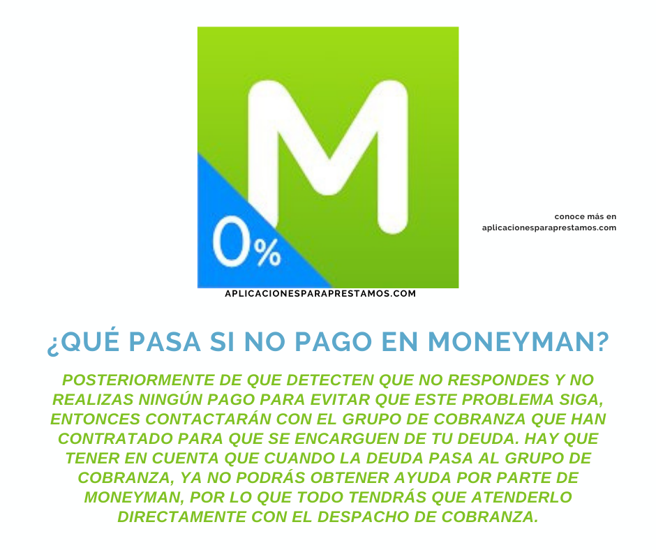 qué pasa si no pago en MoneyMan